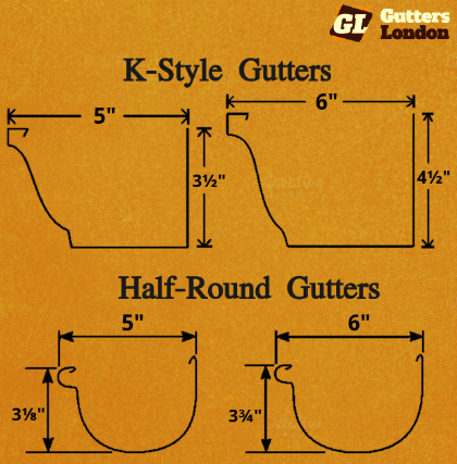 K-Style and Half-Round Gutters